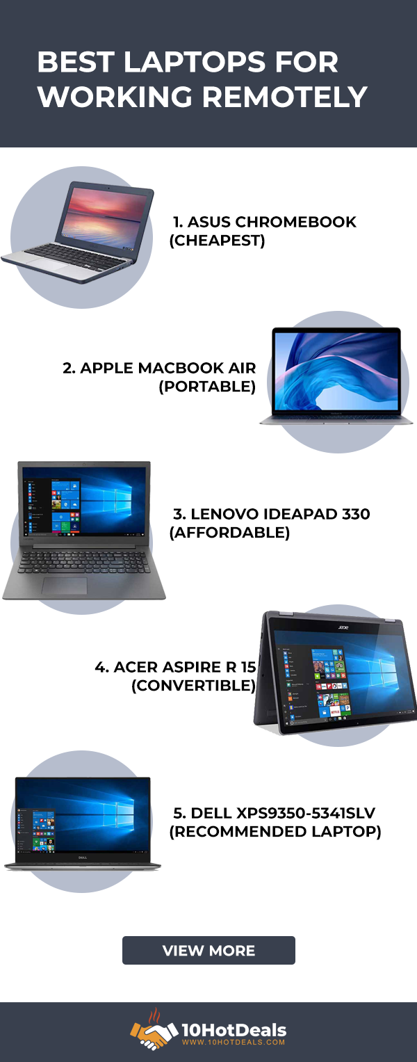 6 Best Laptops for Working Remotely in 2020 Buyer's