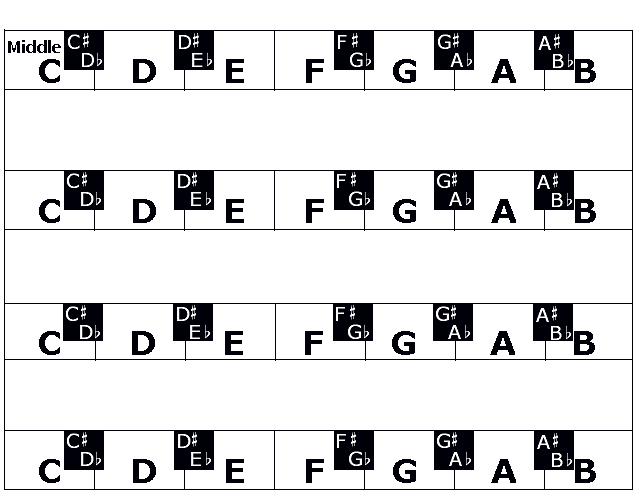 Piano Keyboard Template To Print And Cut Out