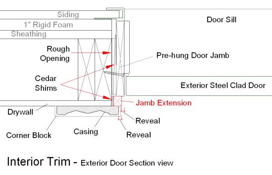 Exterior Door Section Details Basement Window Jamb