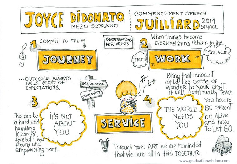 Graduation Quotes And Sketchnotes From Joyce Didonato Commencement