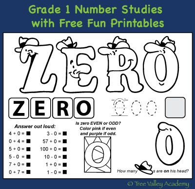 Teaching Kids About The Number Zero | Math skills, Maths and Number