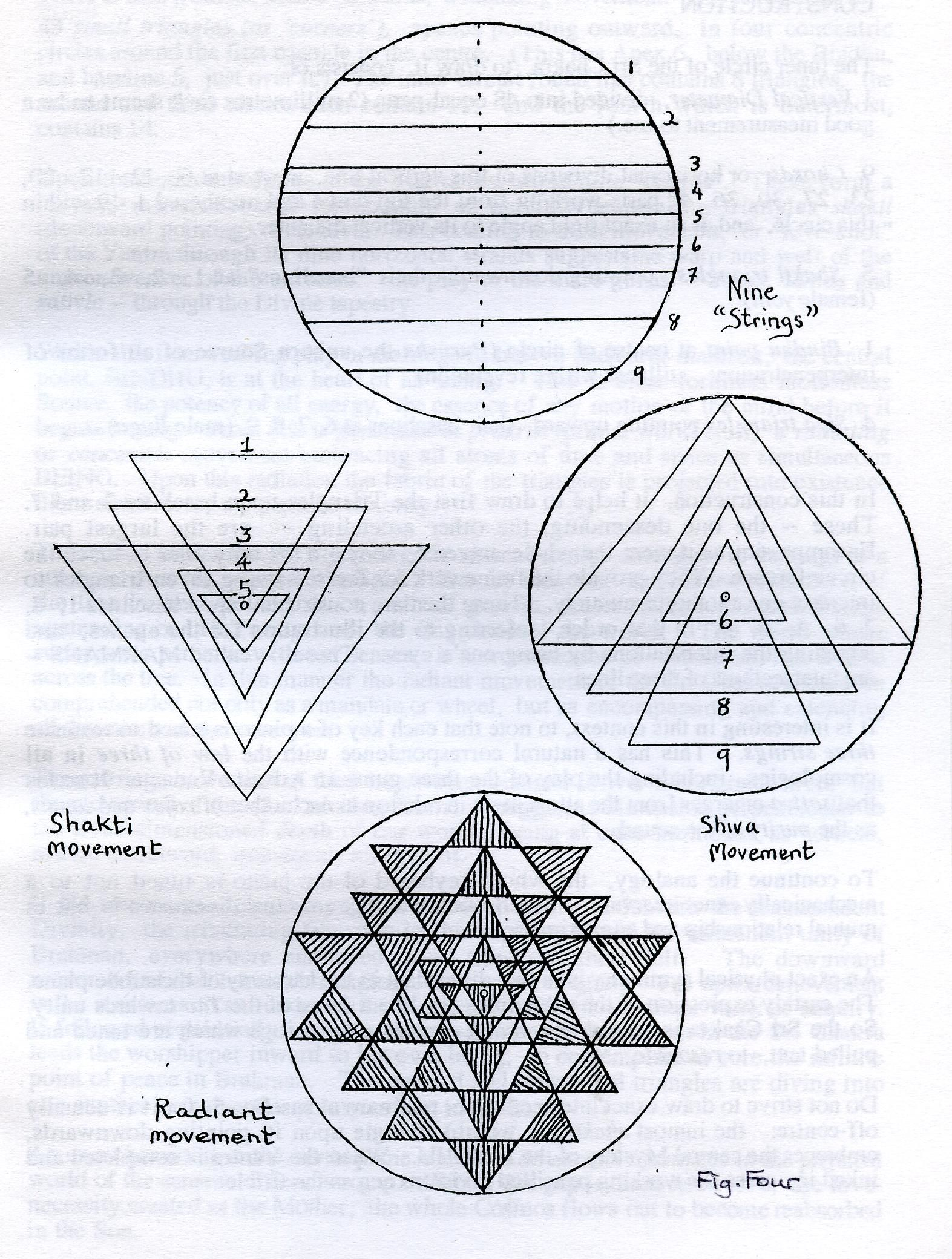 8862de02caca6ef79f684c1fc5aab648 how to draw the sri chakra yantra doodle drawings, sacred