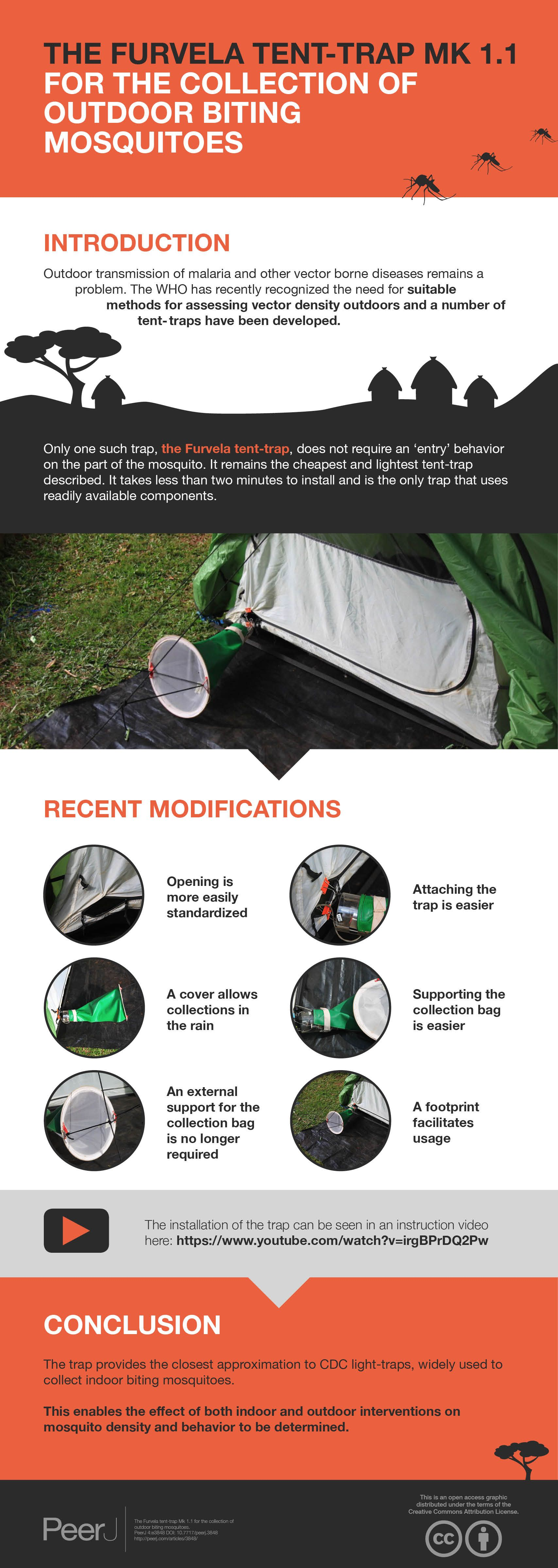 The Furvela tenttrap Mk 1.1 for the collection of outdoor