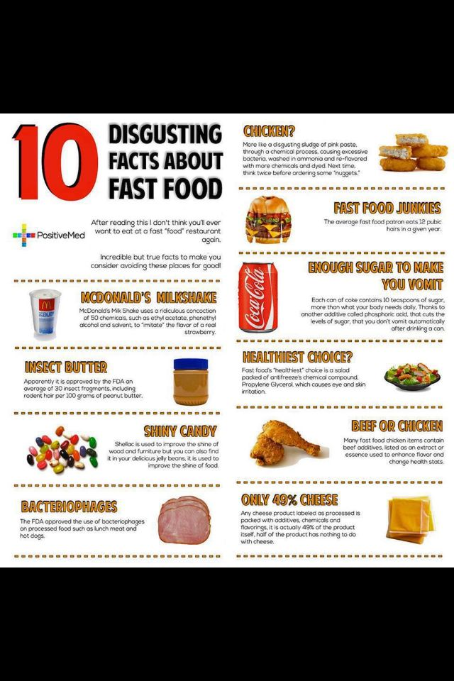 Disturbing Facts About Fast Food