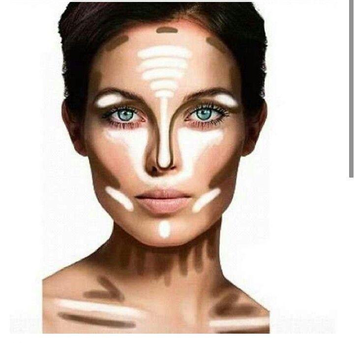 Face Contour Map Contour & highlight face map   Makeup & Fragrances   Makeup tips  Face Contour Map