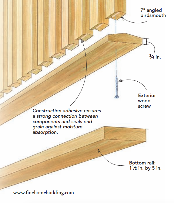 How To Repair A Rotted Wooden Deck And Porch Wood Railing Timber Structure Wood