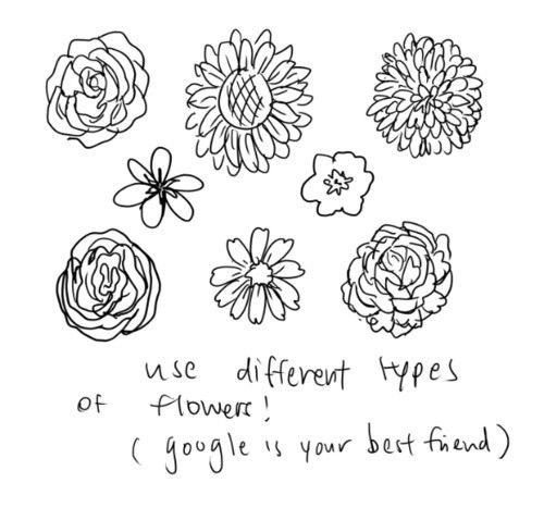 Parti populiste  Flowers drawing reference