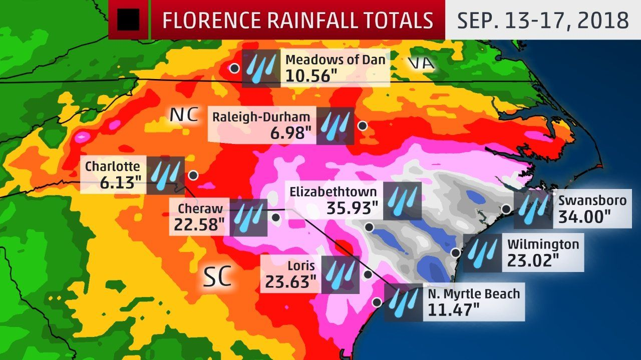 Florence S Heavy Rain Threat Spreads To The Northeast As Major To Record River Flooding Continues In Carolinas The Weather Channel Hurricane Floyd The Weather Channel Tropical Storm