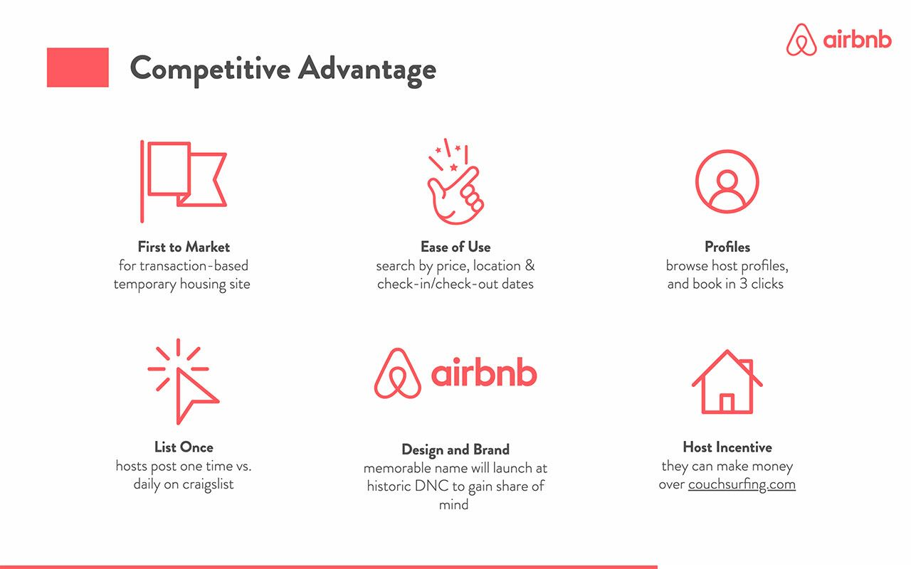 Airbnb Pitch Deck Template in 2020 How to memorize