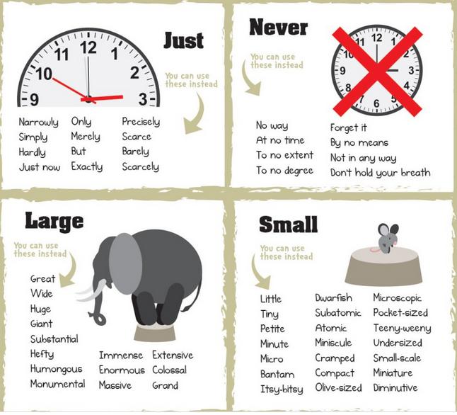 Pin By Hasiyne Ayhan On English Kpd Yd Word Learn Study Simple Paraphrasing Tool