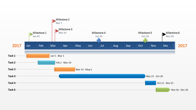 project plan free timeline templates powerpoint template in