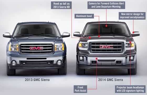 Gmc Sierras 2017 Vs Model Year General Motors Sierra Trucks Side By Comparison