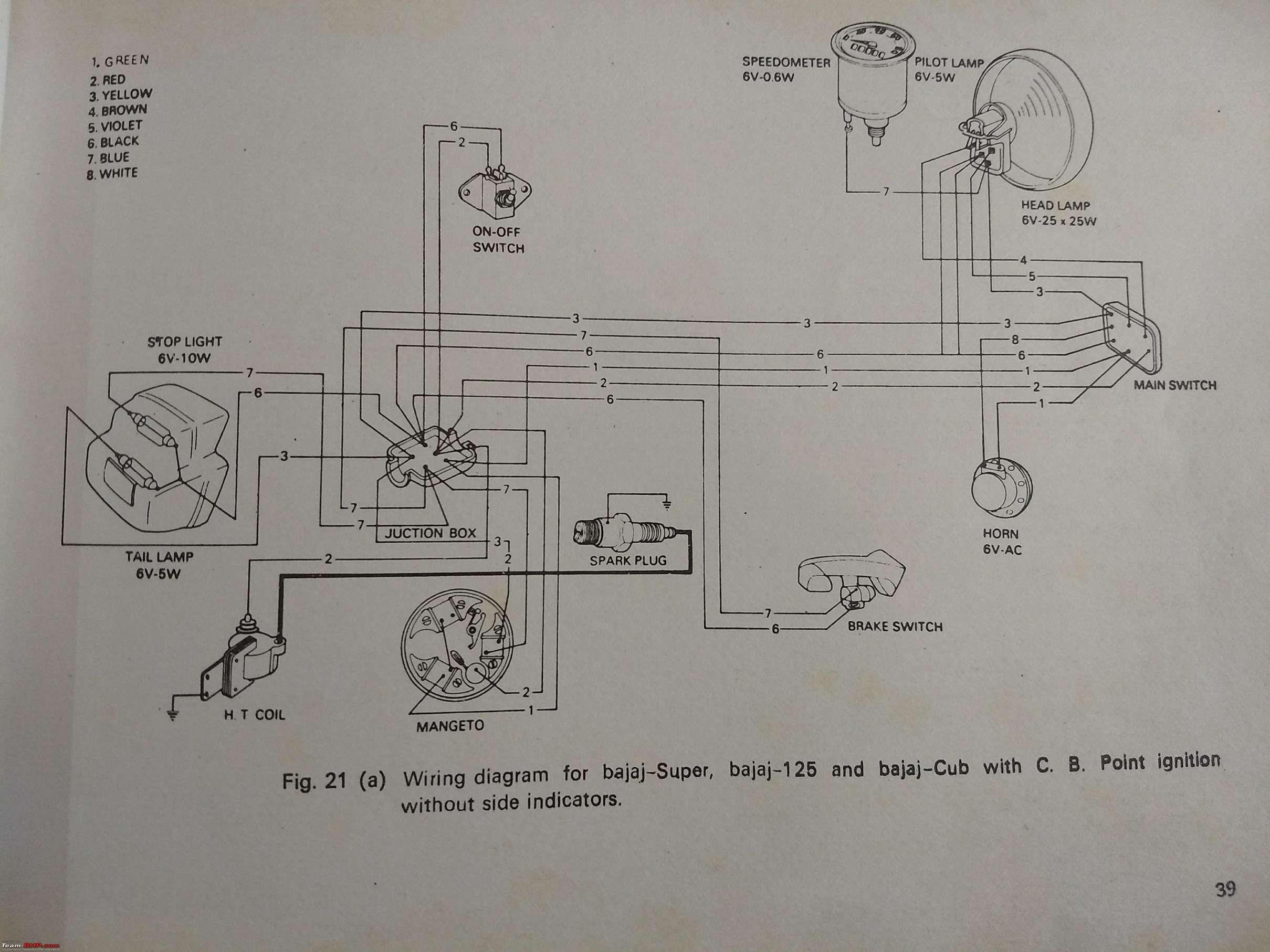 bajaj pulsar 150 electrical wiring diagram and wiring diagrams of ...  pinterest