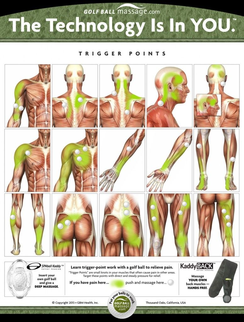 Massage Trigger Points With Golf Ball. Usually use tennis balls ...
