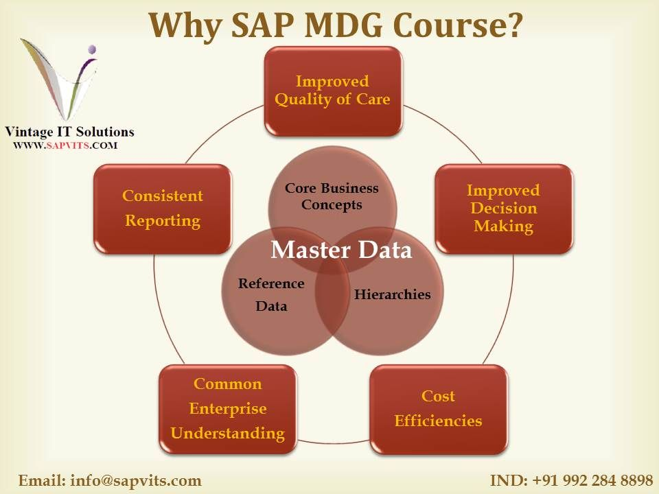 Sapvits offer sap master data governance training in punehyderabad sapvits offer sap master data governance training in punehyderabad bangalore india malvernweather Image collections