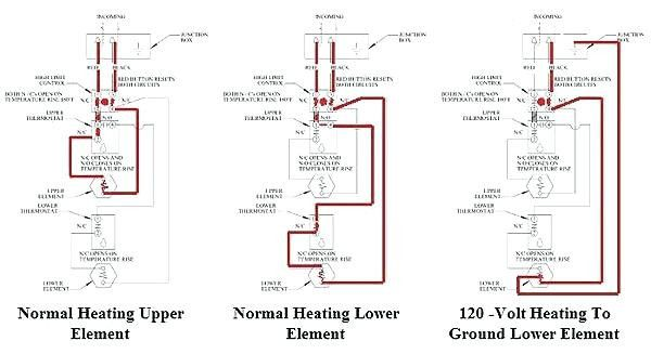 32 Baseboard Heater Thermostat Wiring Diagram Of4s