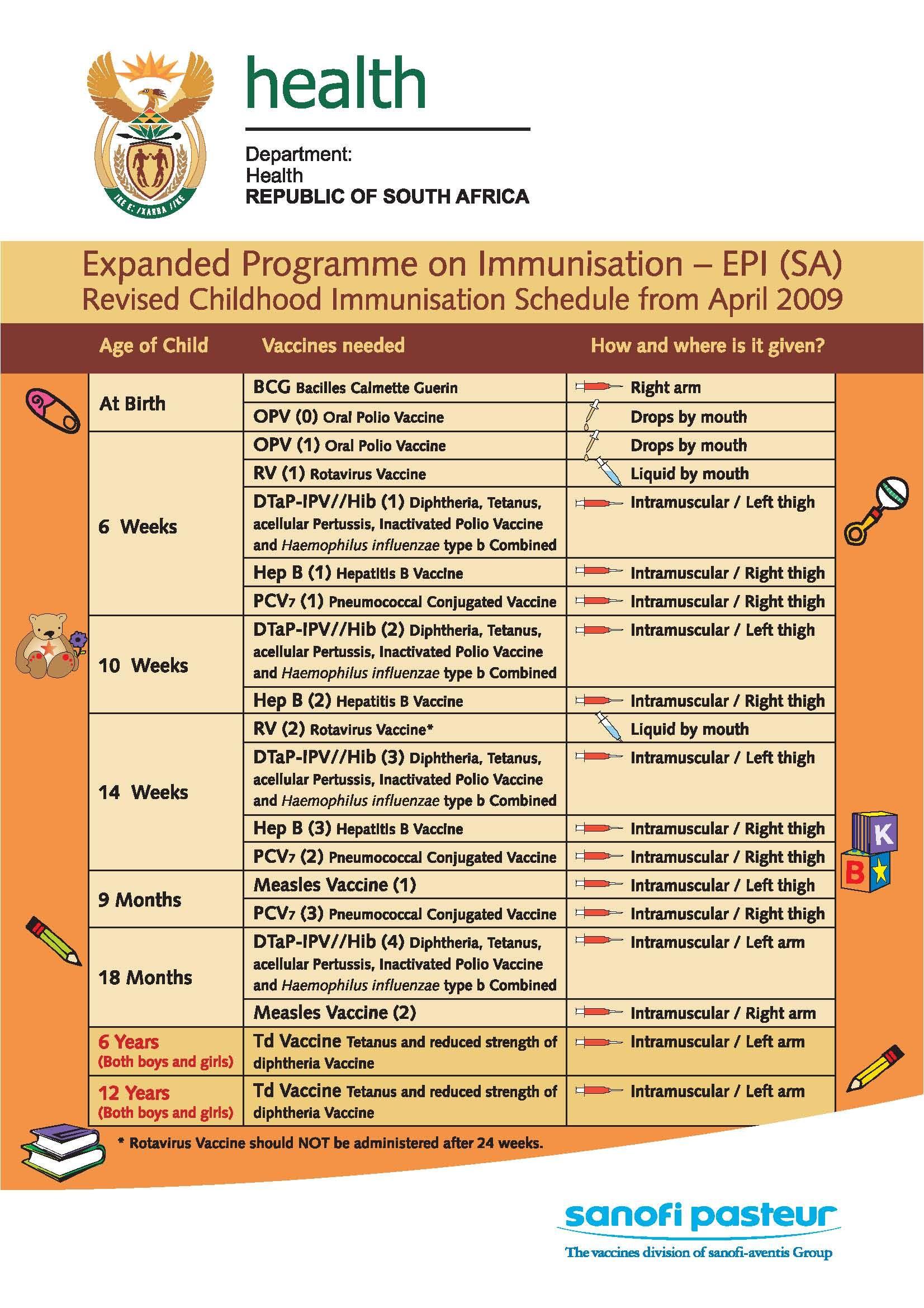 Immunization schedule chart download also template pinterest rh