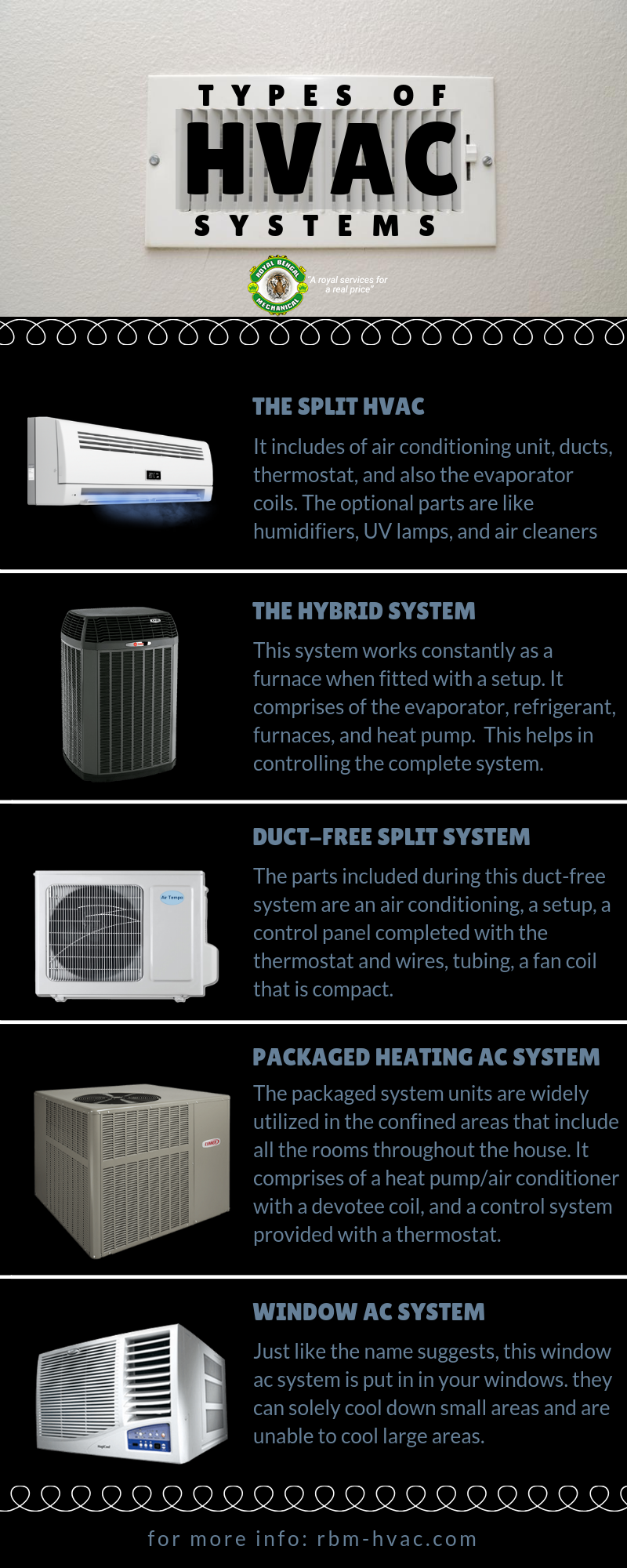 Pin By Comfort Air Zone On Hvac In 2020 Window Air Conditioner Window Unit Hot Water Heater