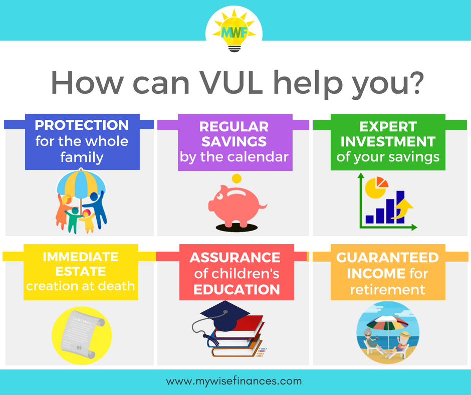 Vul Can Help You Achieve Your Financial Life Goals Learn More