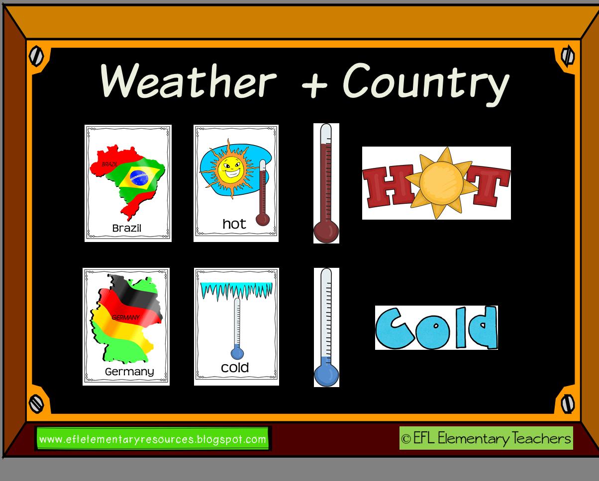 Weather Around The World For Esl