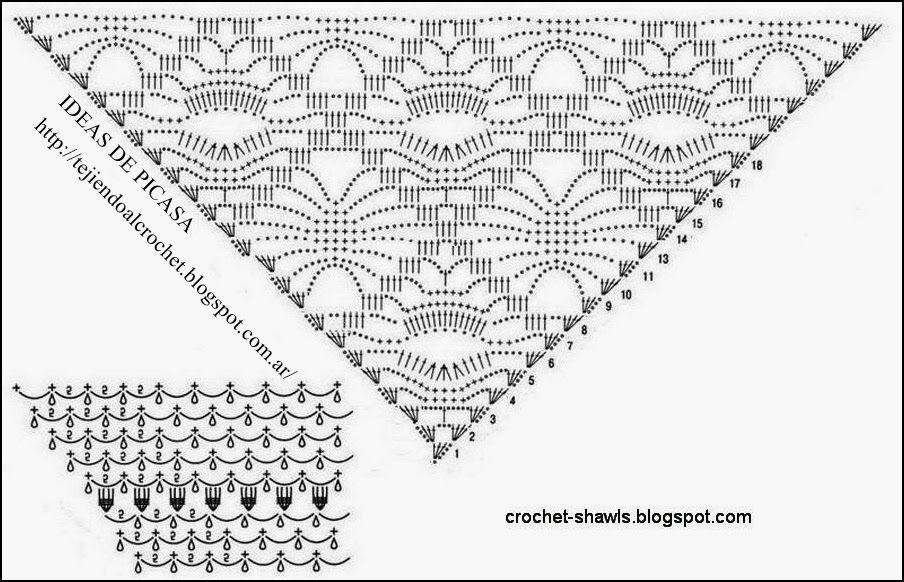 Pin de Kristal Rhaz en crochet patterns | Pinterest | Chal ...