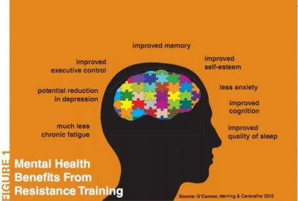 Pin On Exercise And Mental Health
