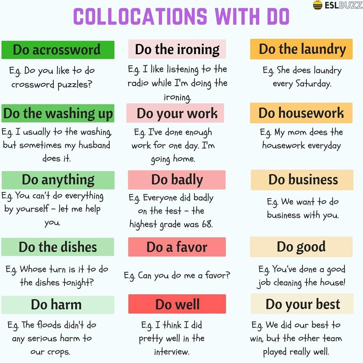 Looking For Most Commonly Used Collocations With The Verb