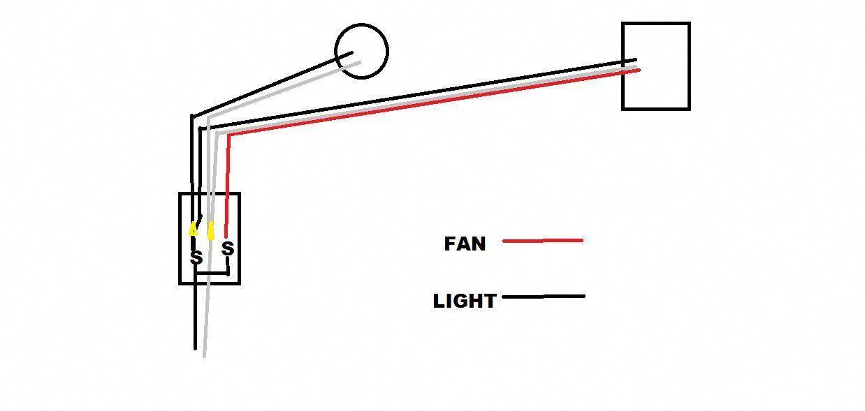 Wiring Diagrams For A Ceiling Fan And Light Kit U2013 Doityourself U2013 Readingrat Net Bathroom Exhaust Fan Bathroom Fan Ceiling Fan