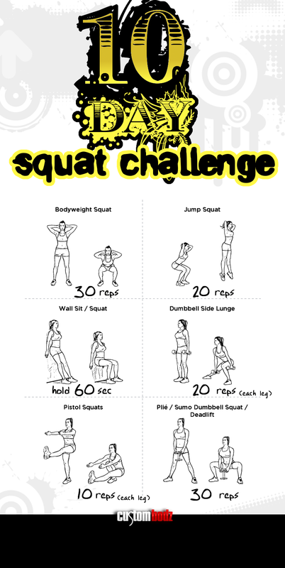 Fat Busting Workouts