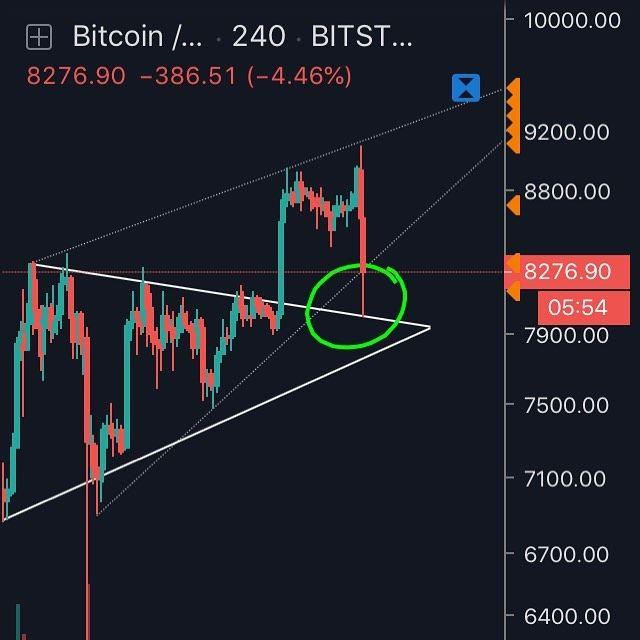 bitcoin for trader ta crypto trading
