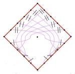 C'est le titre d'un article de Marie-Claude sur le forum des dentelières. Elle a testé de nouvelles araignées sur le modèle de la spirale carrée. J'ai ressorti la spirale ronde, oubliée depuis trois ans, les fuseaux ont repris tout naturellement leur...