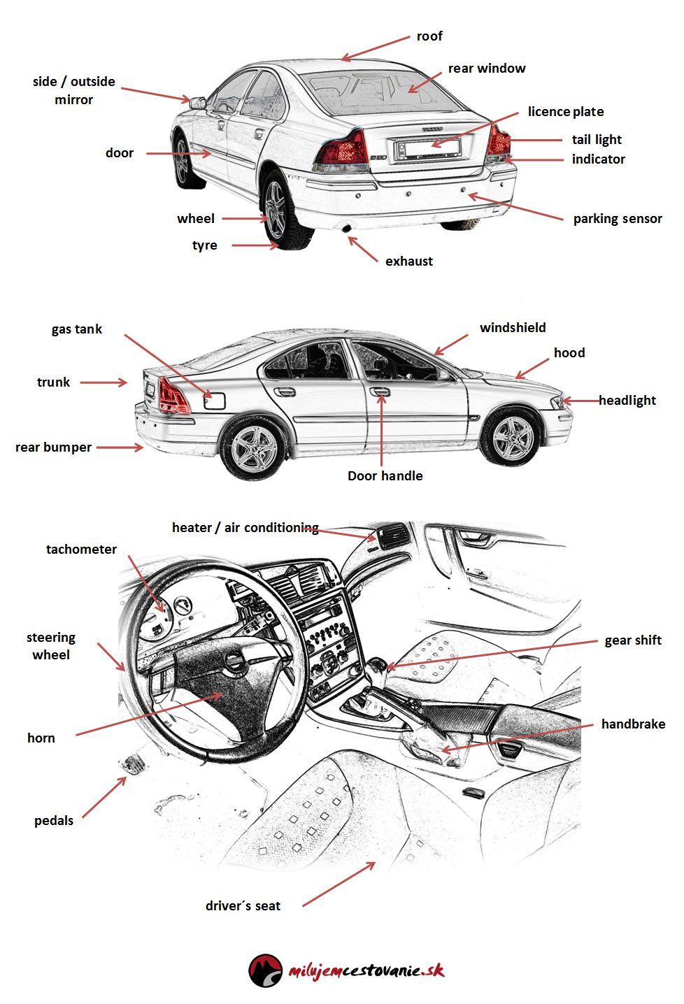 Partes de un auto exterior