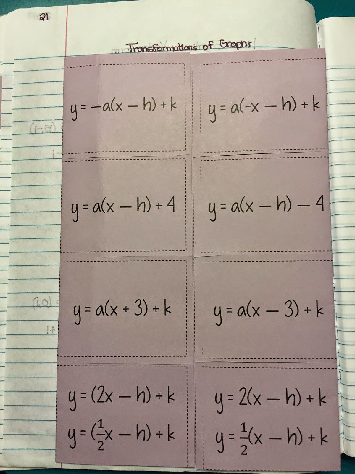Misscalcul8 Algebra 2 Unit 2 Linear And Absolute Value Interactive Notebook Function
