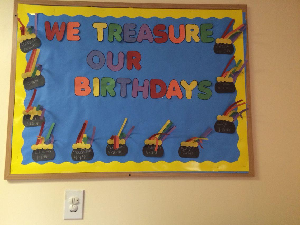 March Birthday Board Birthdays