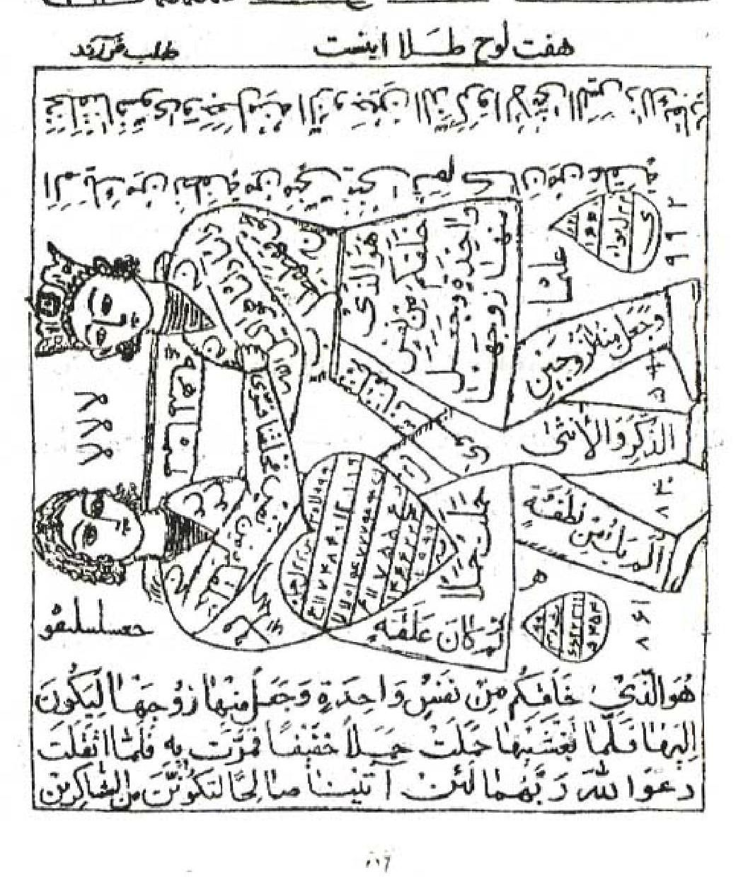 Telesmat E Tam Tam Hindi Capture The Spirit Black Magic Book Black Magic Spells Medical Drawings