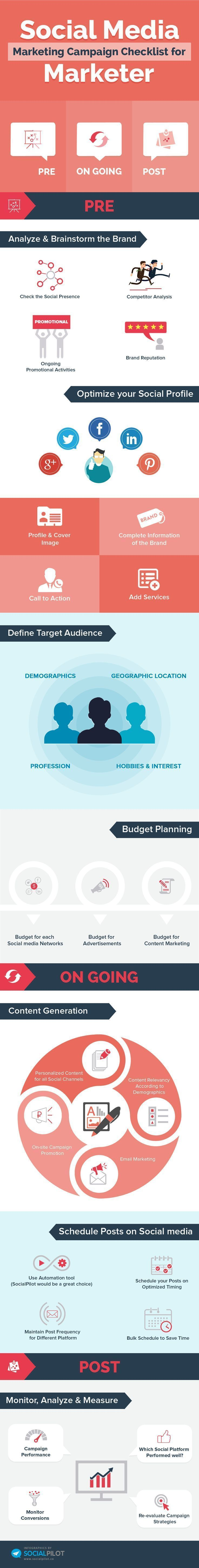 Social Media Marketing Campaign Checklist For Marketer – #Infographic