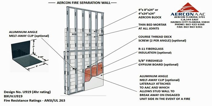 Aercon Shaft Wall Using 4 Inch Aac Build Up Pinterest Autoclaved Aerated Concrete