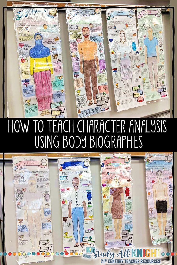 How to Teach Character Analysis Using Body Biographies. Have you been searching for a really fun, student-centered, interactive way to eliminate their boredom? Here is a wonderful student-collaboration activity that will get your students involved and excited for a character analysis for any novel, biography study, mythology, current events, or for creative writing and character development. For grades 4, 5, 6, 7, 8, 9, 10, 11, 12. Middle School ELA | High School English #iteach678 #reading