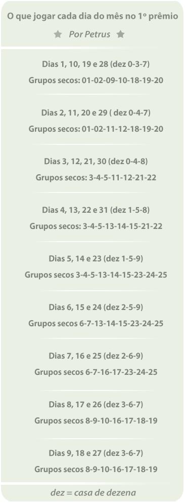 Hoje Resultado Do Jogo Do Bicho Deu No Poste Sao Paulo Jogo Bicho Rio O Que Jogar Cada Dia Do Mes Jogos Loteria Jogo De Bicho Terno De Grupo