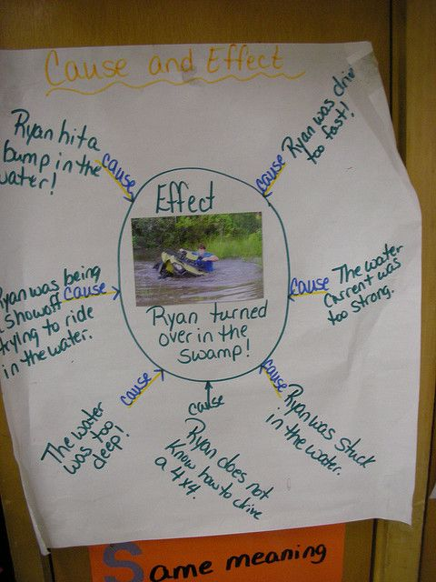 Learning Focused Classrooms Classroom Reading And Ela