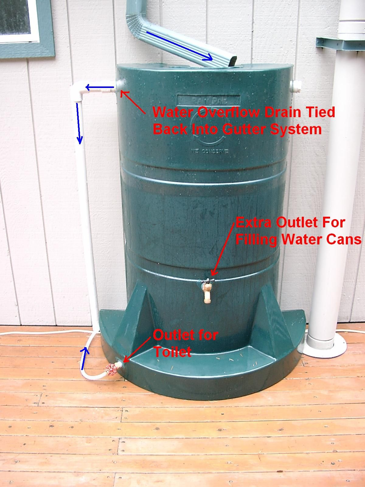 Use Rain Water For Toilet Flushing Making Life A Little