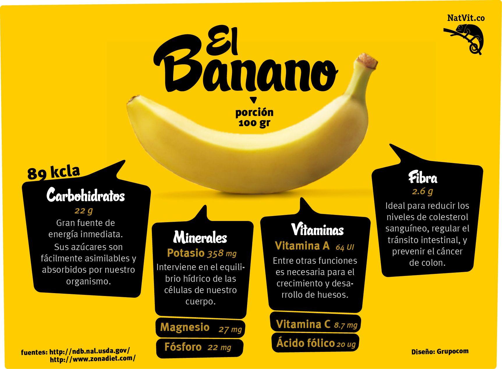 El banano contiene tres azúcares naturales: sacarosa