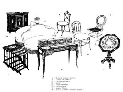 meubles style louis XV