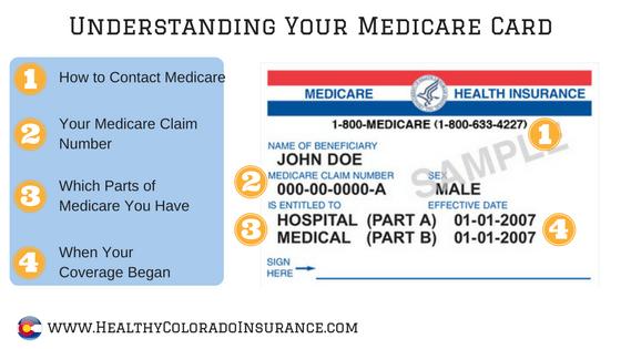 Understanding Your Medicare Card Understanding Understanding