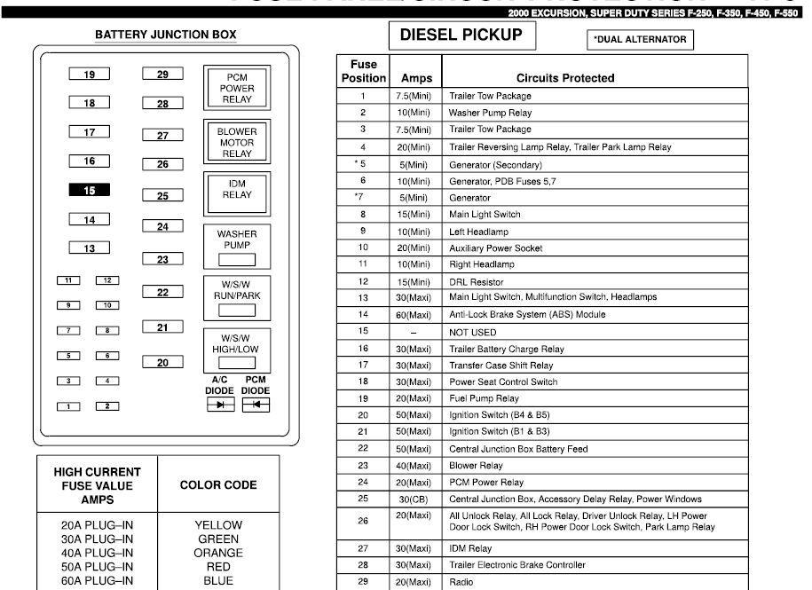 2004 Ford F250 Fuse Box Diagram