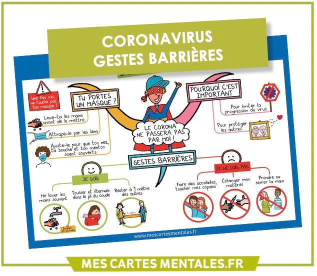carte mentale coronavirus gestes barrières