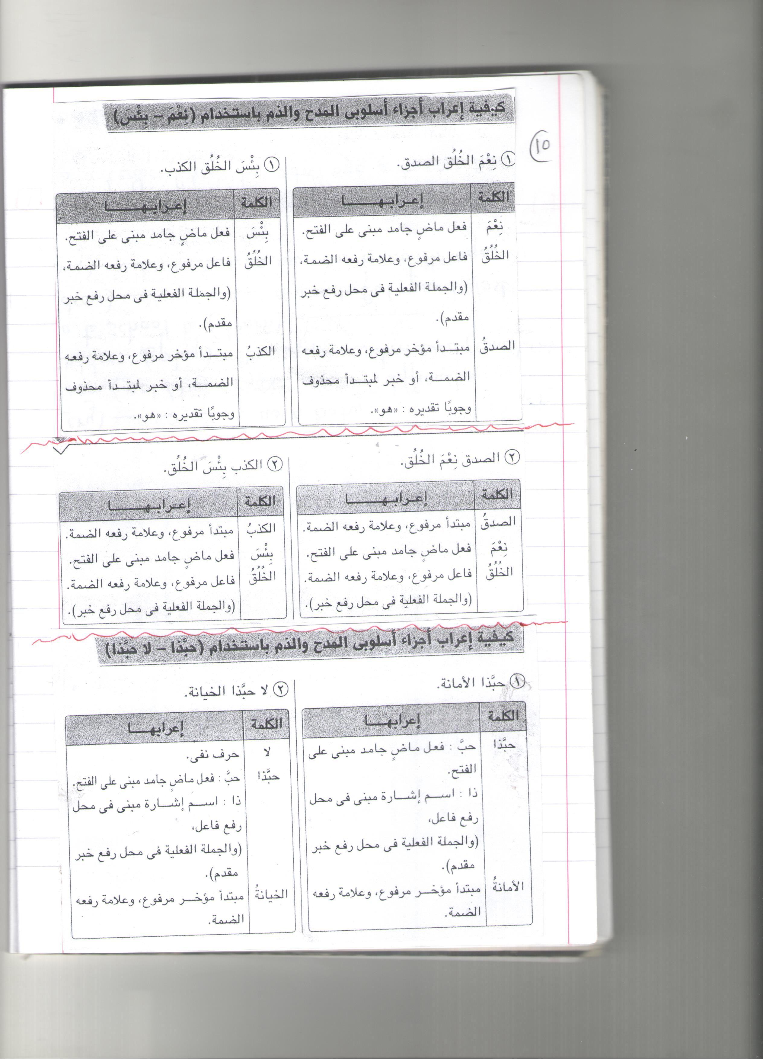 نحو 3 اعدادى 10 23 Arabic Language Language Vogue Men