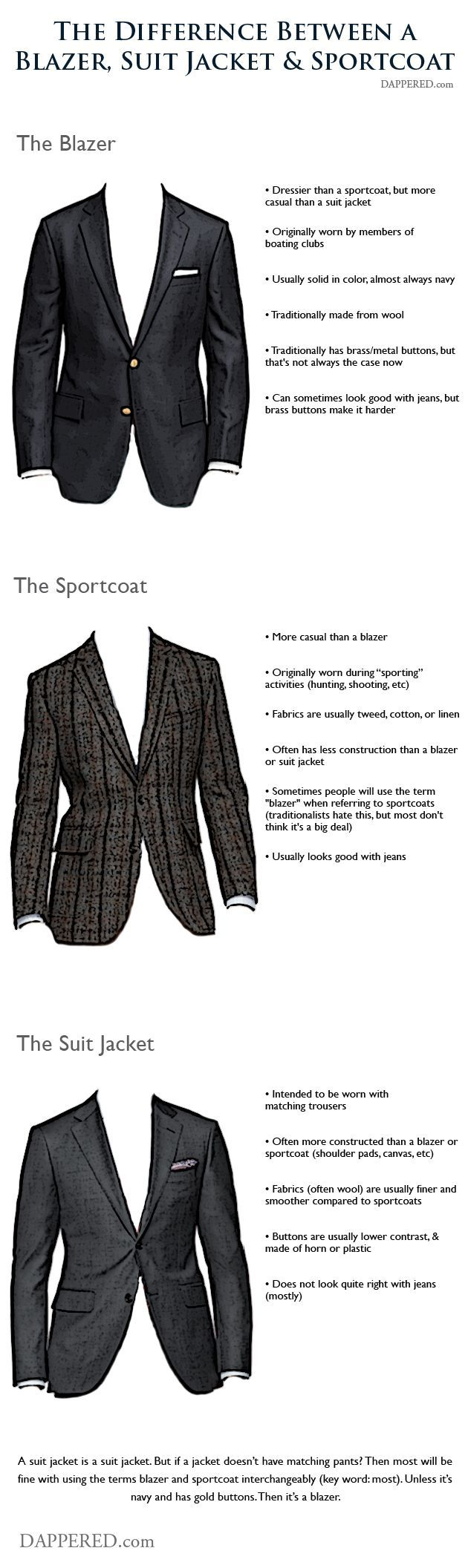 The Difference Between a Blazer, Suit Jacket, & Sportcoat   Blazer ...