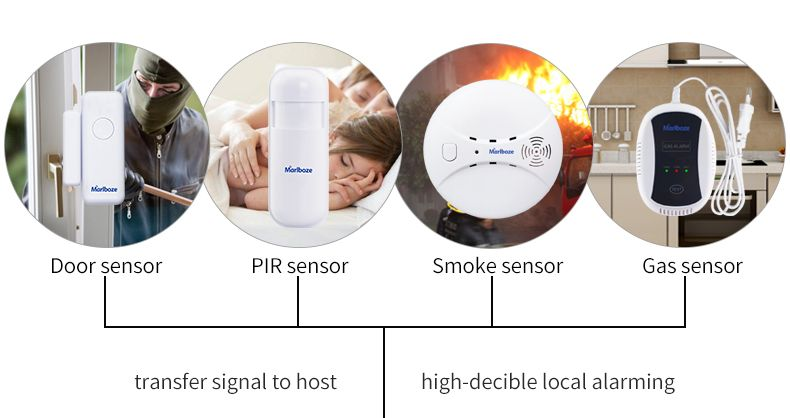 Home Security System With Gas Leakage And Fire Alarm Watchdog