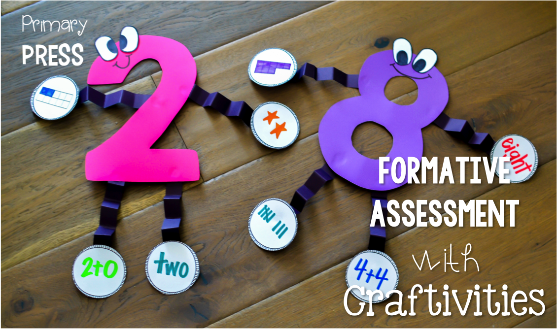 Nifty Numbers Numbers 1 10 Math Crafts Preschool Math Kindergarten Math
